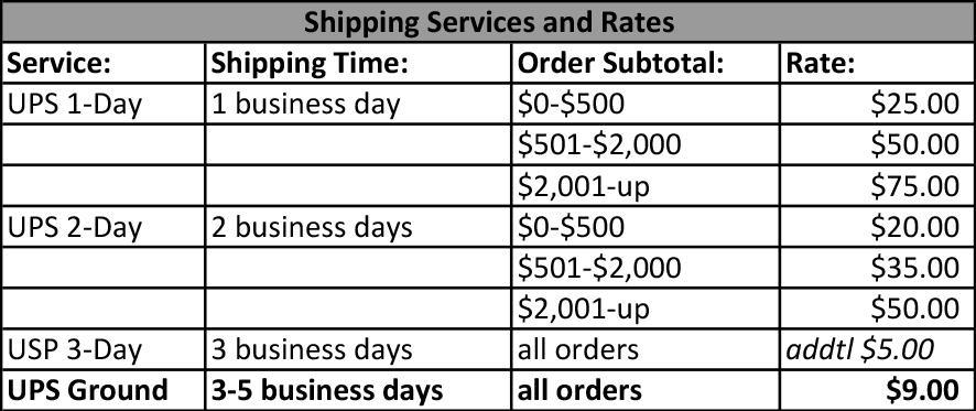 Bezwecken Shipping Terms